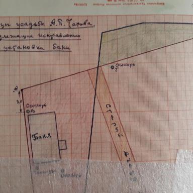 Архив Мелихова. План территории усадьбы